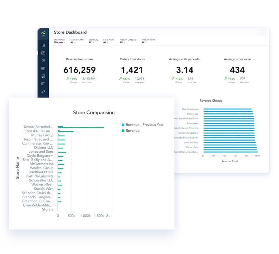 Analytics Built In Store Analytics For Retail Growth 2